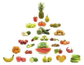Fruit and veg pyramid